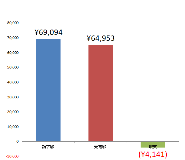 f:id:uma-chu:20210406124326p:plain