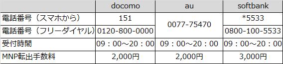f:id:umago:20170206163847p:plain