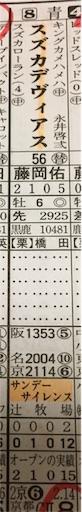 f:id:umahiko:20170313214451j:image