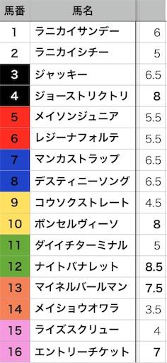 f:id:umahiko:20170318125417j:image