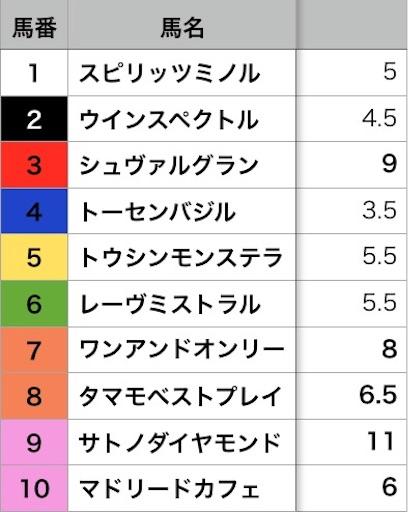 f:id:umahiko:20170318125436j:image