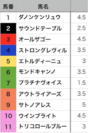 f:id:umahiko:20170318125455j:image