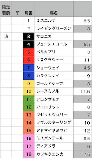 f:id:umahiko:20170407215043j:image