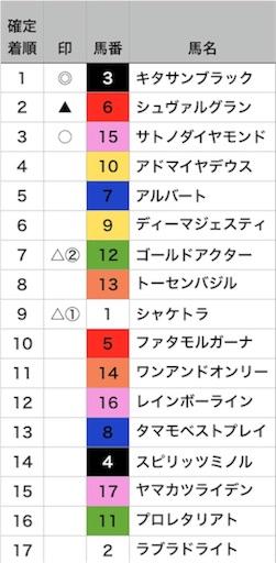 f:id:umahiko:20170430194820j:image
