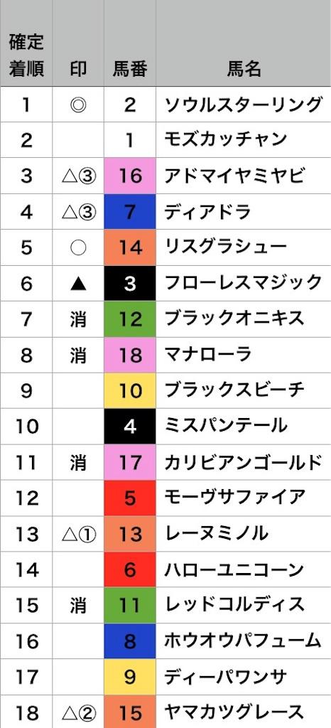 f:id:umahiko:20170521194744j:image