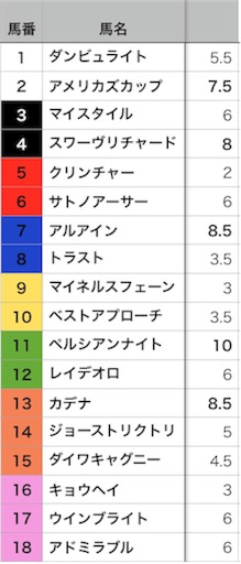 f:id:umahiko:20170526220547j:image