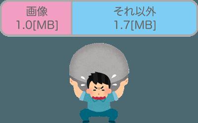 f:id:umai_bow:20170927154506p:plain