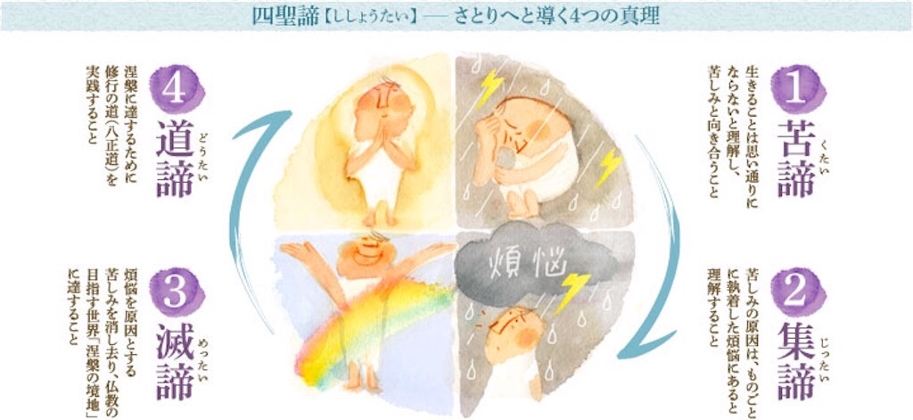 f:id:umasashi-basashi:20180915152929j:image