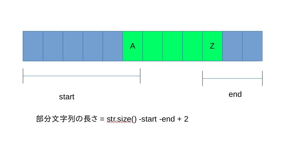 f:id:umashika5555:20170225200150p:plain