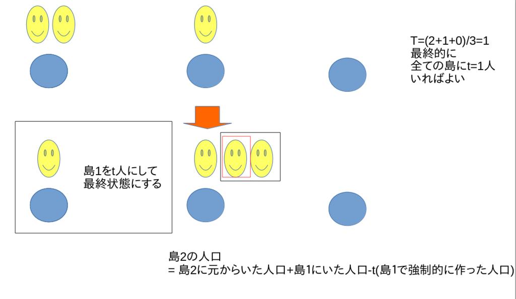f:id:umashika5555:20170301075423p:plain