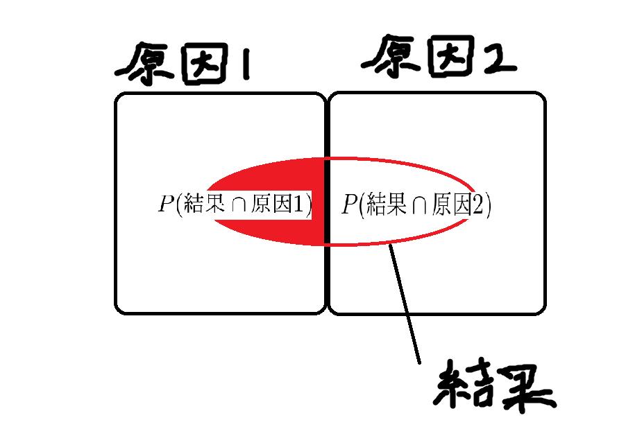 f:id:umashika5555:20170617012817p:plain