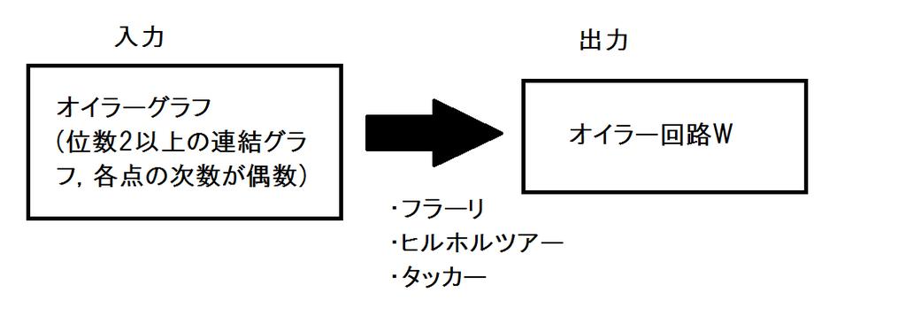 f:id:umashika5555:20180904000743p:plain