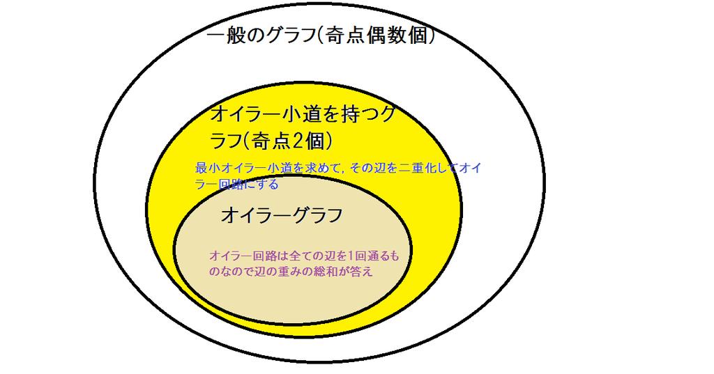f:id:umashika5555:20180904010022p:plain