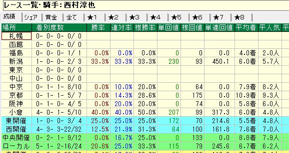 f:id:umassy:20200415022045p:plain