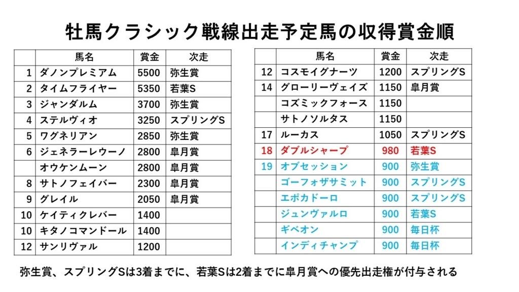f:id:umauma-free:20180303232425j:plain