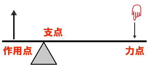 f:id:umauma01:20170420235617p:plain