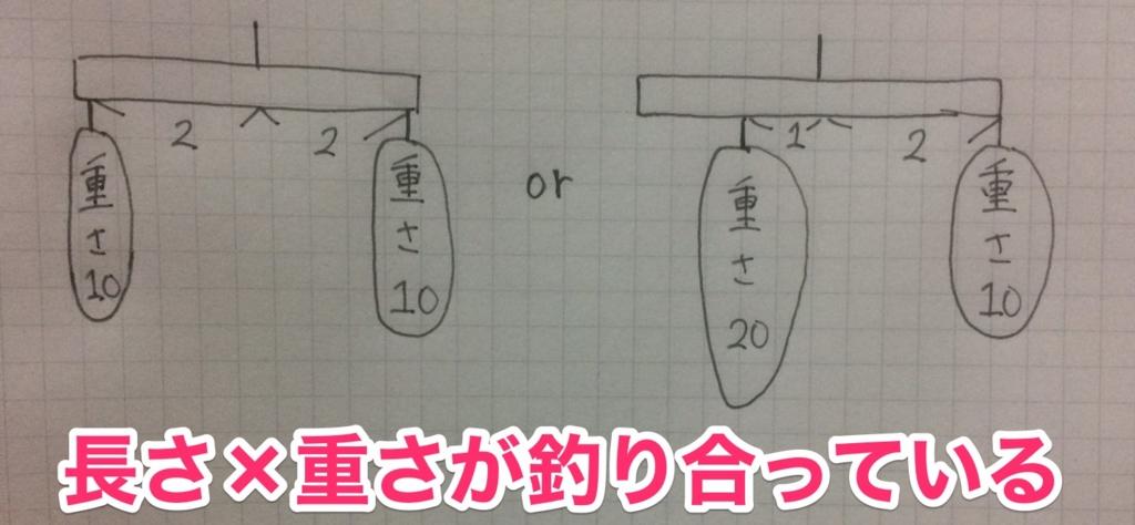 f:id:umauma01:20170425002025j:plain