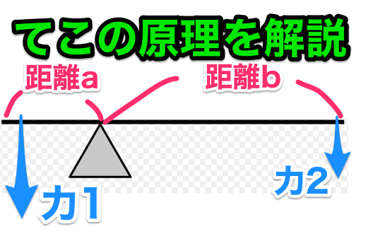 f:id:umauma01:20170425191209p:plain