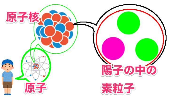 f:id:umauma01:20170516201225p:plain
