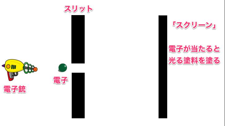 f:id:umauma01:20170516234743p:plain