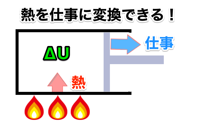 f:id:umauma01:20170617225048p:plain