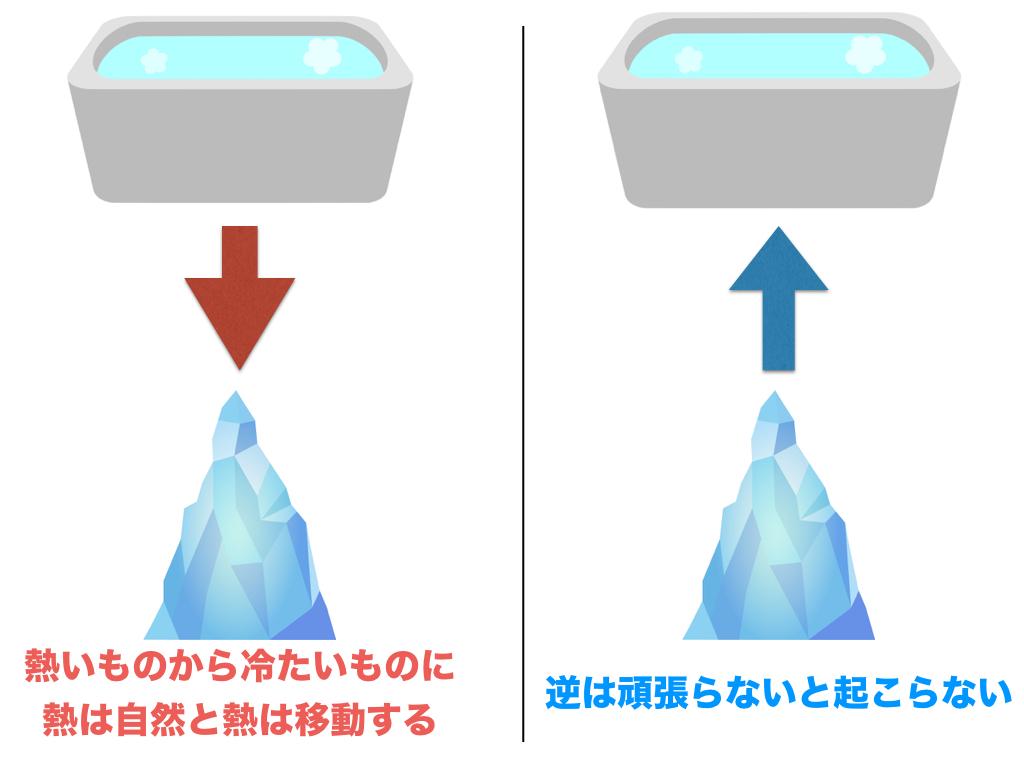 f:id:umauma01:20170617233023j:plain