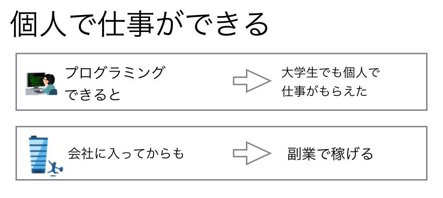 f:id:umauma01:20171022103725p:plain