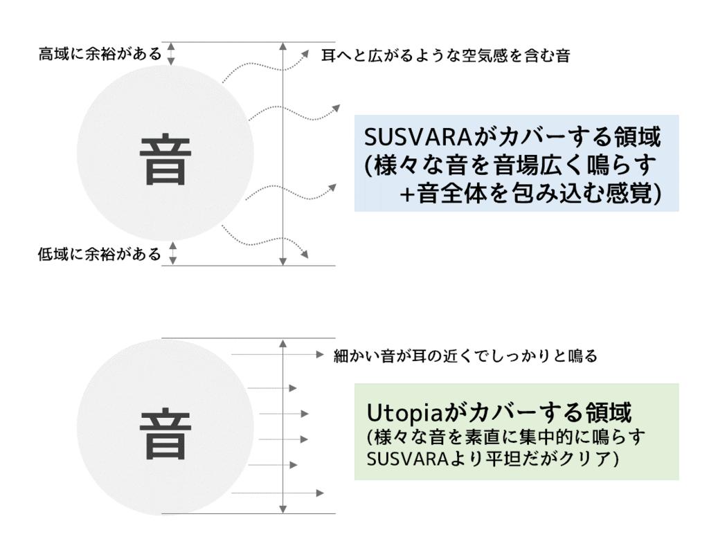 f:id:umauma2011:20180815182613p:plain