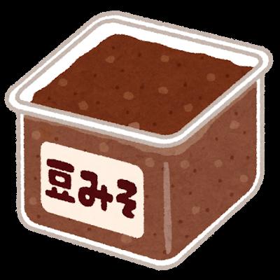 f:id:umauma_gohan:20200903053645p:image