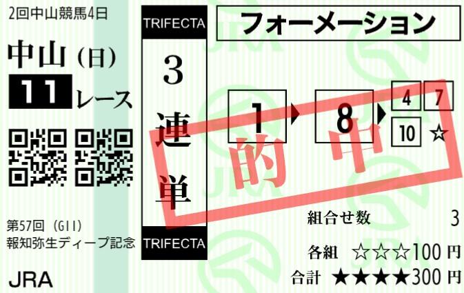 f:id:umaumacom:20200312074500j:plain