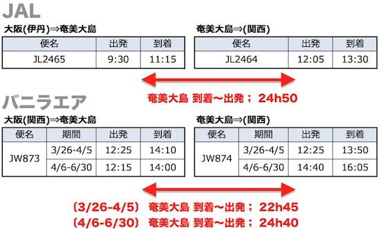 f:id:umazurahagi:20170309154725j:plain