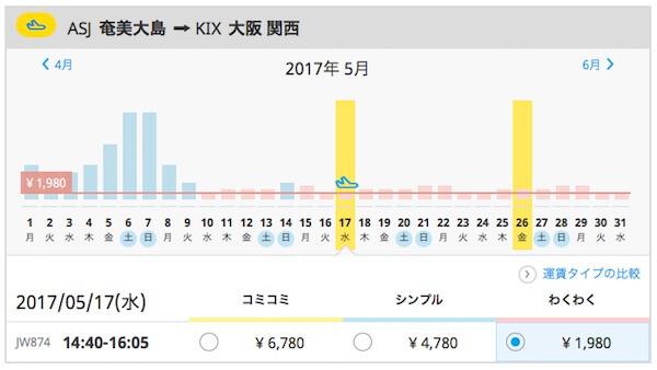 f:id:umazurahagi:20170326200233j:plain