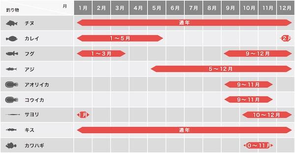 f:id:umazurahagi:20170424181018j:plain