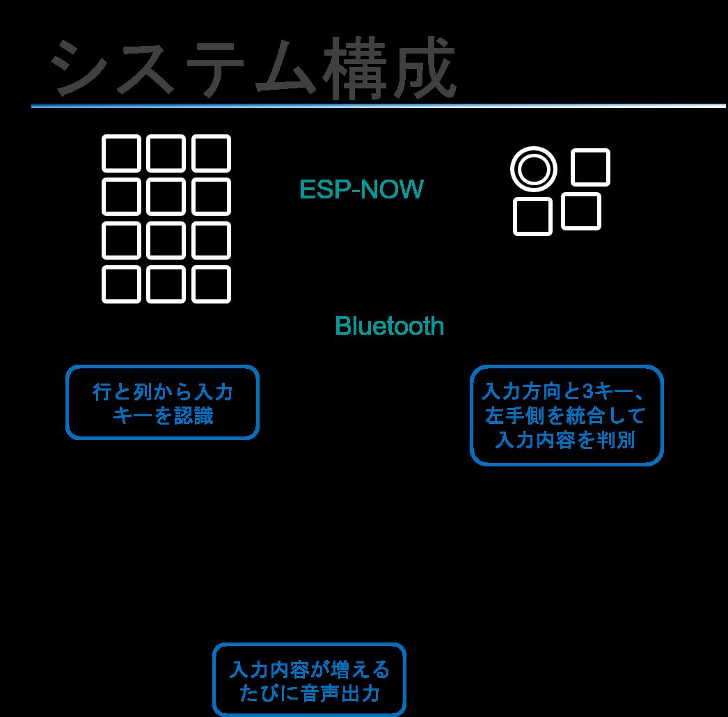 f:id:ume-boshi:20201104072724p:plain:w400