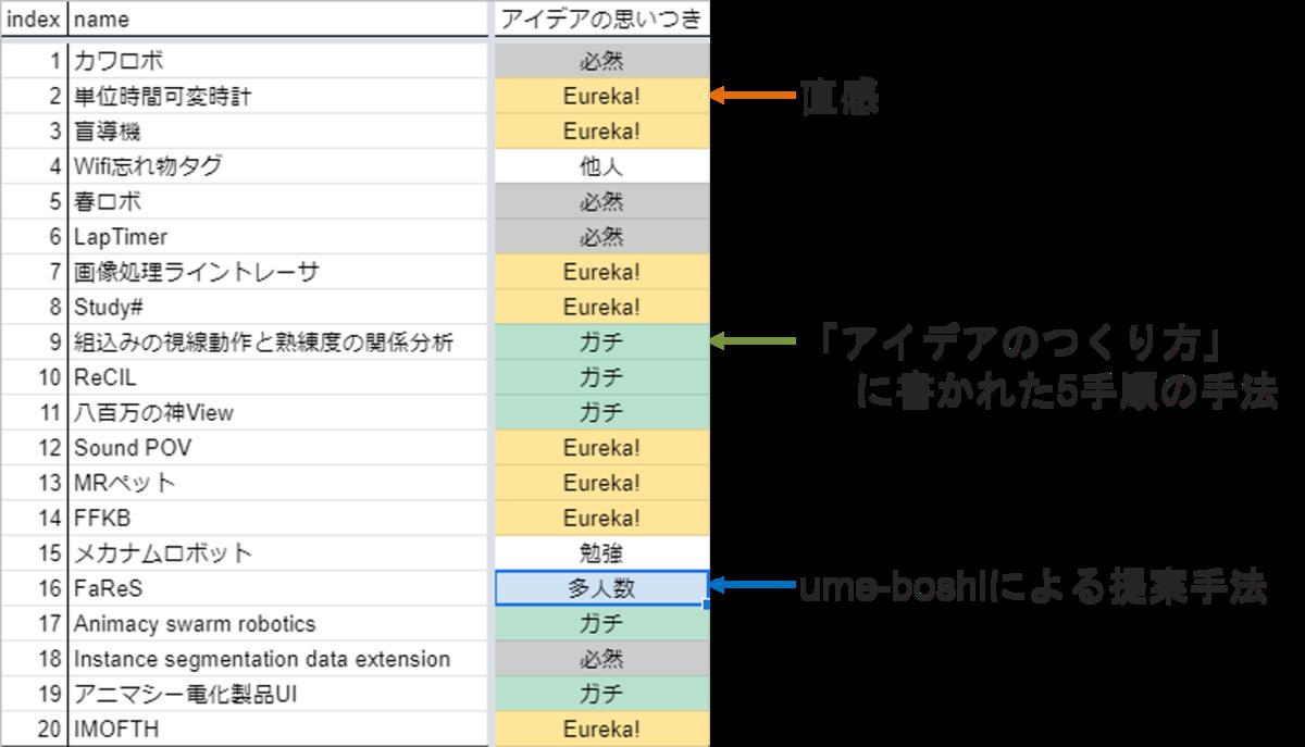 f:id:ume-boshi:20210325033731p:plain