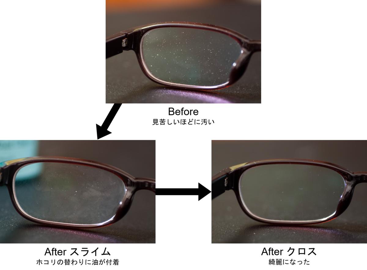 f:id:ume-boshi:20210420203044p:plain