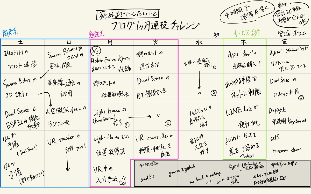 f:id:ume-boshi:20210430010906j:plain
