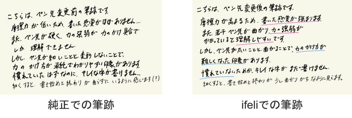 f:id:ume-boshi:20210430023555p:plain