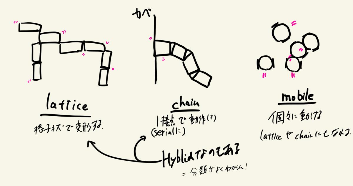 f:id:ume-boshi:20210504034800p:plain
