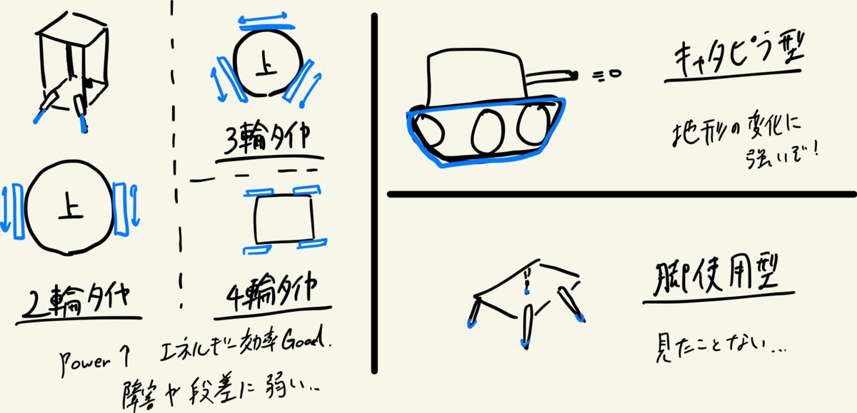 f:id:ume-boshi:20210504034957p:plain