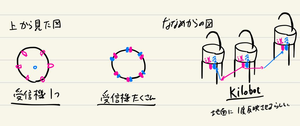 f:id:ume-boshi:20210504035202p:plain