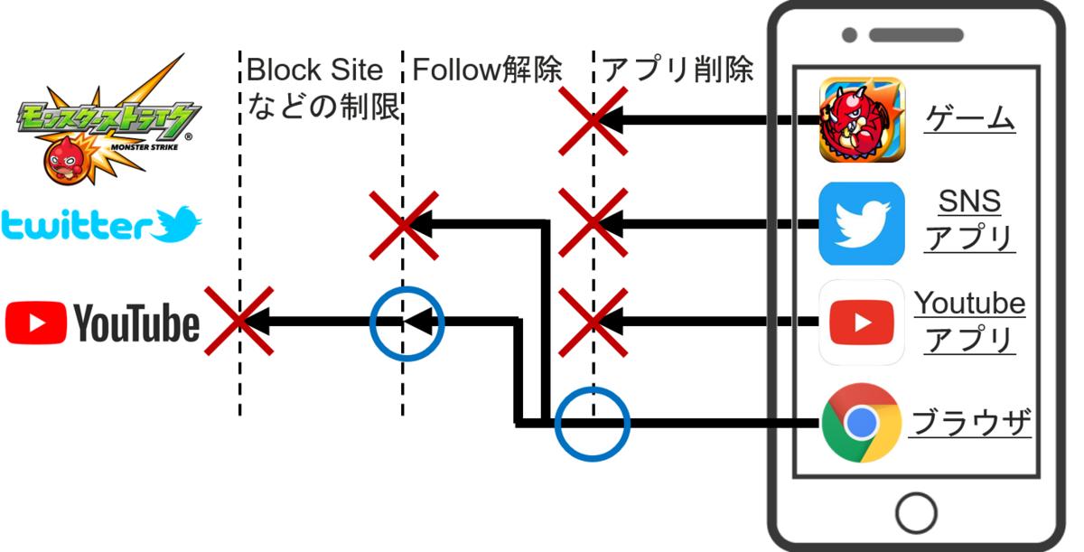 f:id:ume-boshi:20210507030402p:plain