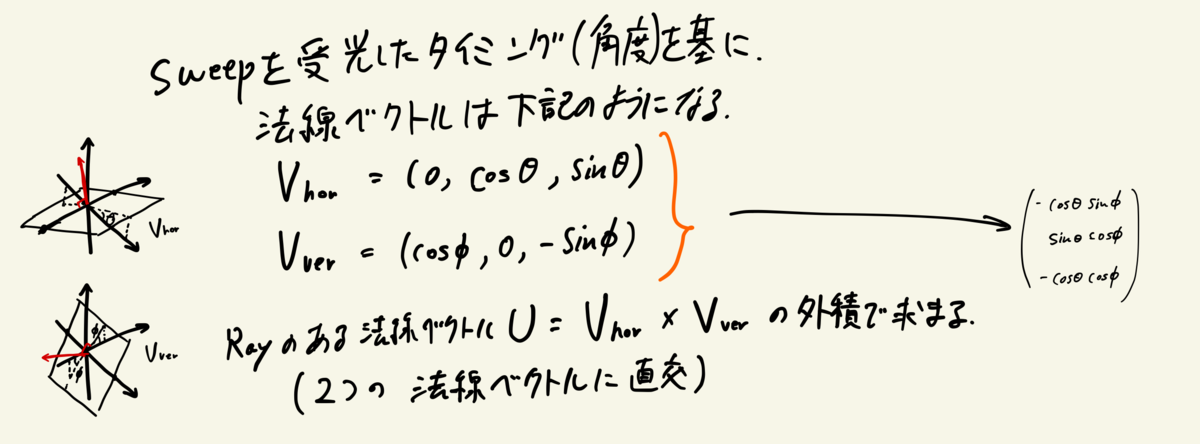f:id:ume-boshi:20210519224746p:plain