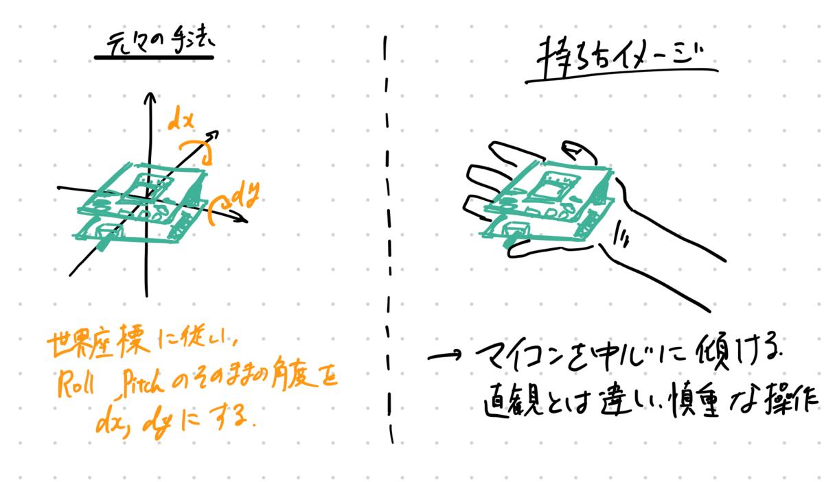 f:id:ume-boshi:20210530092907p:plain