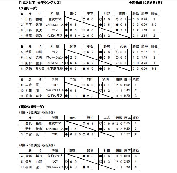 f:id:umedatomoka:20191230104727p:plain