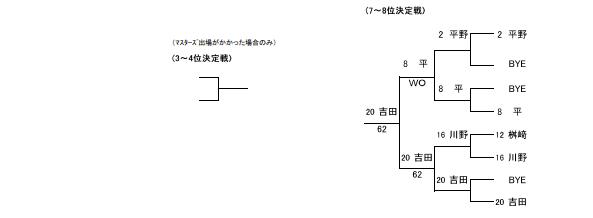 f:id:umedatomoka:20191230104944p:plain