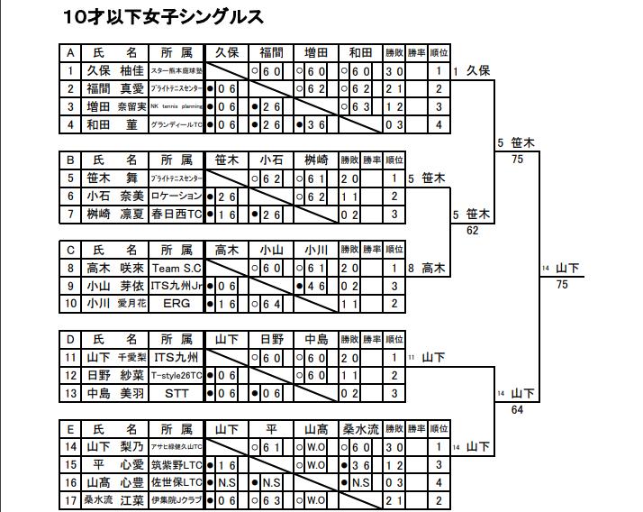 f:id:umedatomoka:20191230105224p:plain