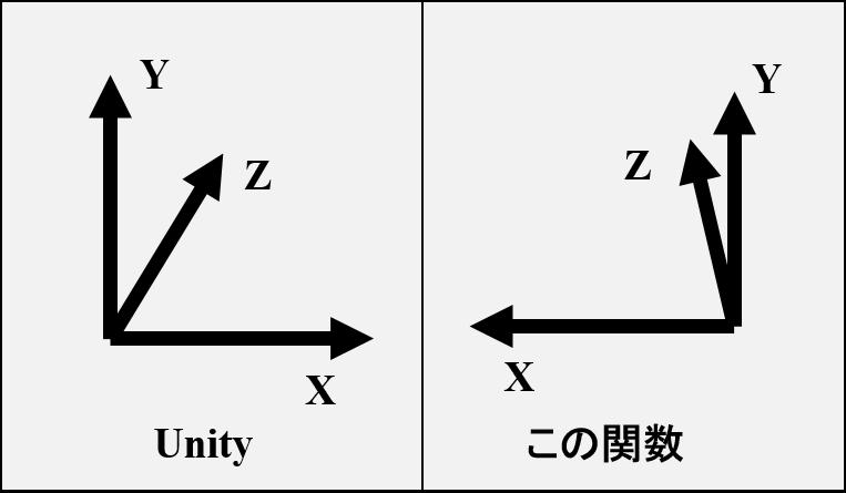 f:id:umehashi:20190813144721p:plain