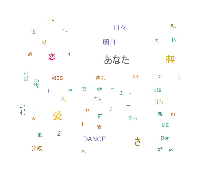 f:id:umejiro330:20191214110100j:plain