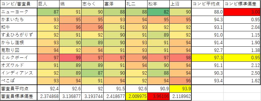 f:id:umejiro330:20191228140232p:plain
